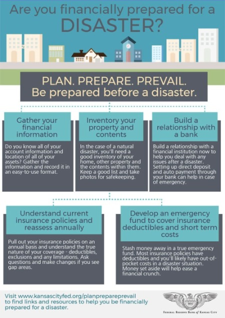 Financial Preparation for a disaster